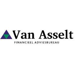 financieel advies zzp